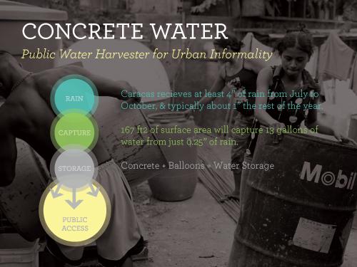 Concrete Water
